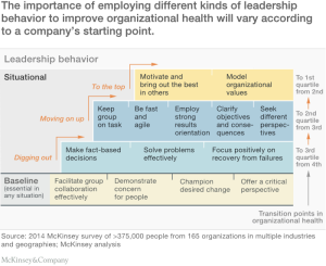 Web_Situational_leadership